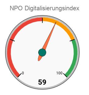 NPO Digitalisierungsindex